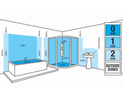 Impressive 40 bathroom lighting zones 17th edition for Bathroom zone lighting